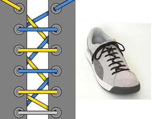 平直系法式比较常见的一种奥康板鞋鞋带系法