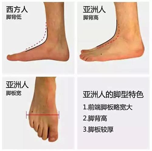 亚洲人适合穿什么样式的布洛克皮鞋