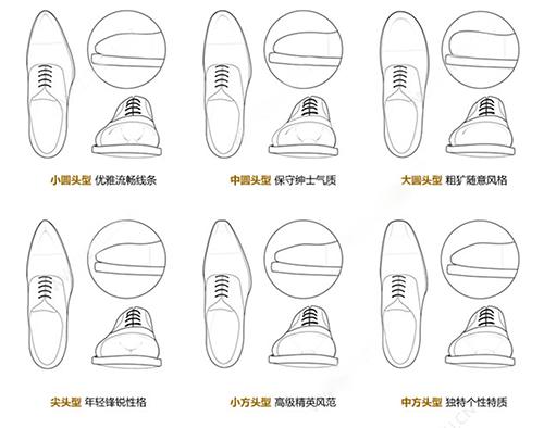 皮鞋鞋头风格